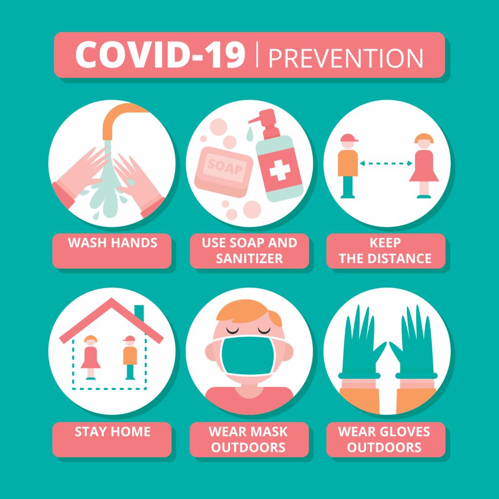 Coronavirus prevention ppe